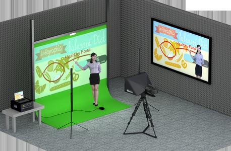 GMCP500互动绿板